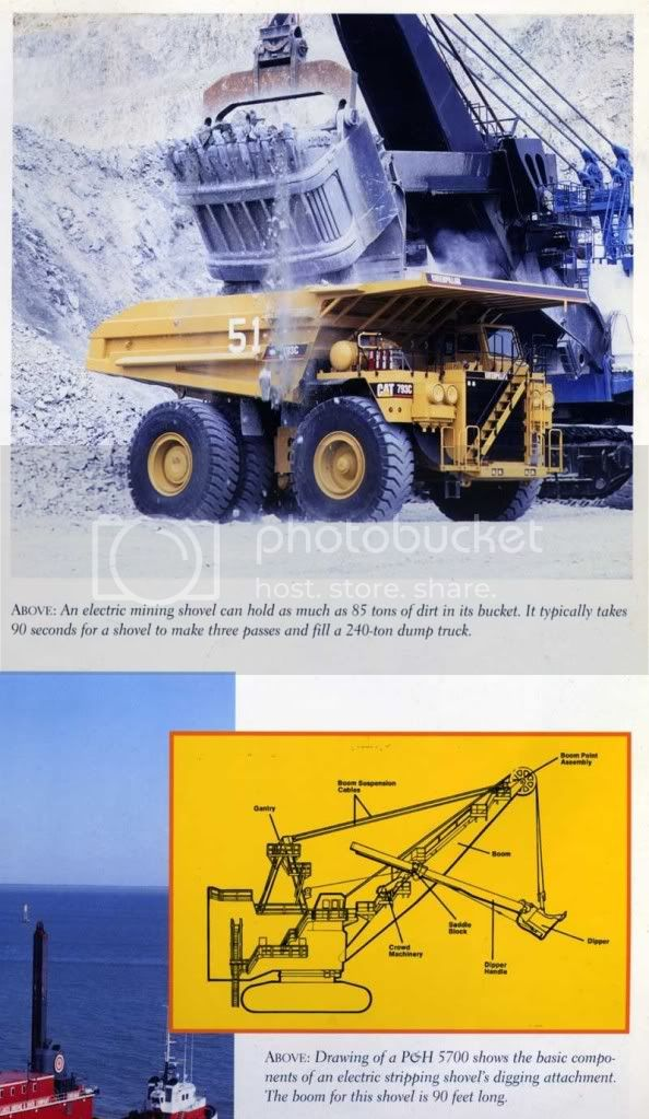 mining shovel and dump truck, diagram of shovel